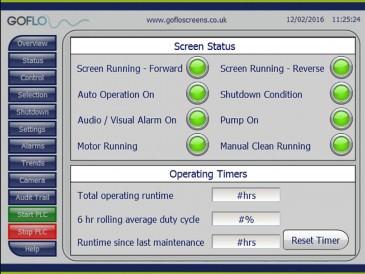 Cochwillan GoFlo - Screen Status